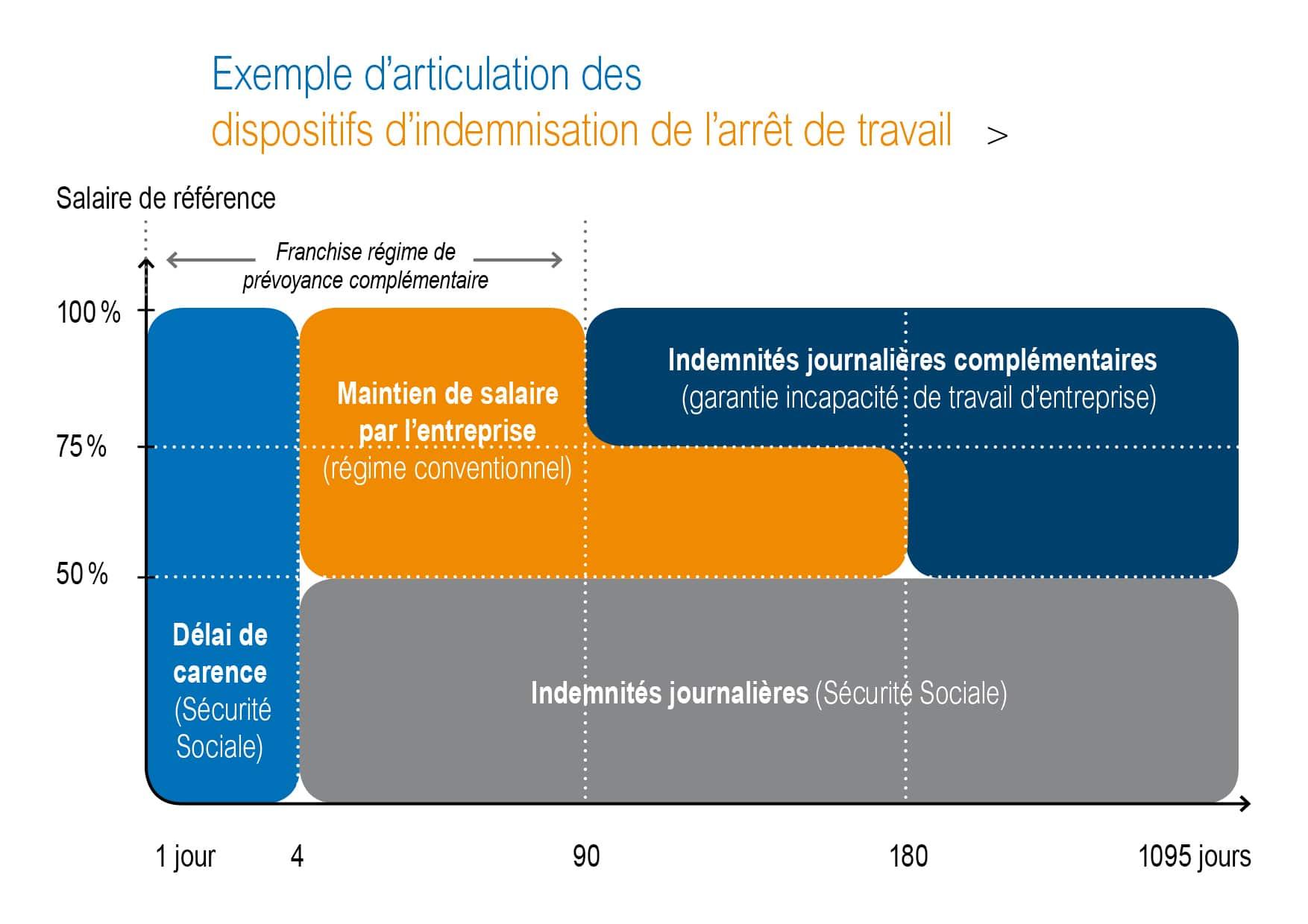 Prevoyance Collective Des Salaries De L Entreprise Roederer